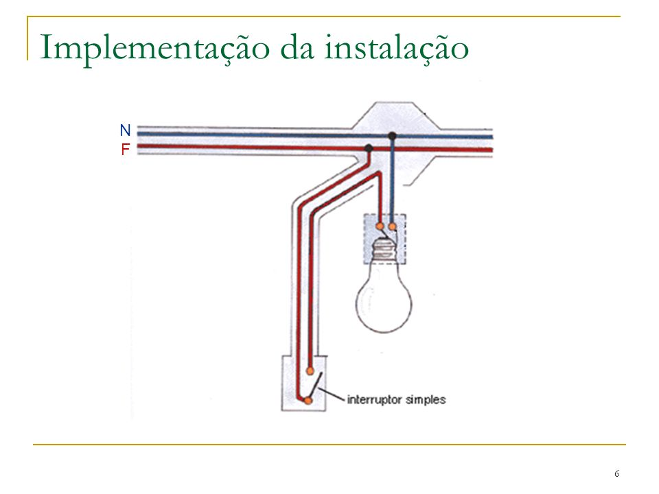 17 Esquema arquitectural Quando o traçado das canalizações e localização dos restantes elementos da instalação (caixas de derivação, aparelhos de comando, aparelhos de utilização, etc.) é executado em plantas, o esquema daí resultante diz-se arquitectural.
