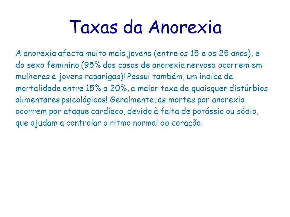 Taxas da Anorexia A anorexia afecta muito mais jovens (entre os 15 e os 25 anos), e do sexo feminino (95% dos casos de anorexia nervosa ocorrem em mul