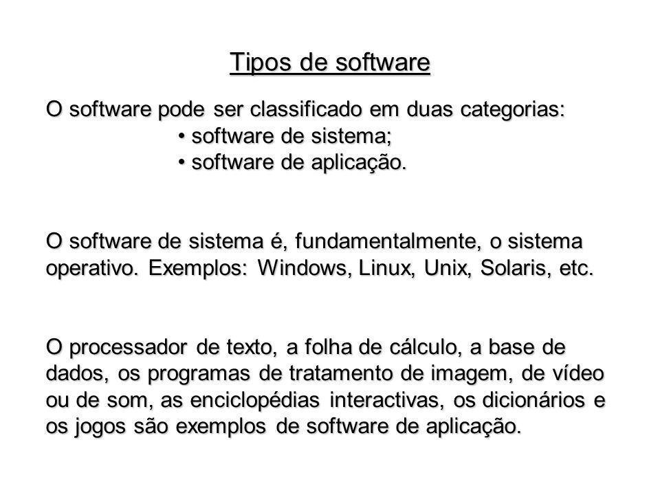 O software pode ser classificado em duas categorias: software de sistema; software de sistema; software de aplicação. software de aplicação. O softwar