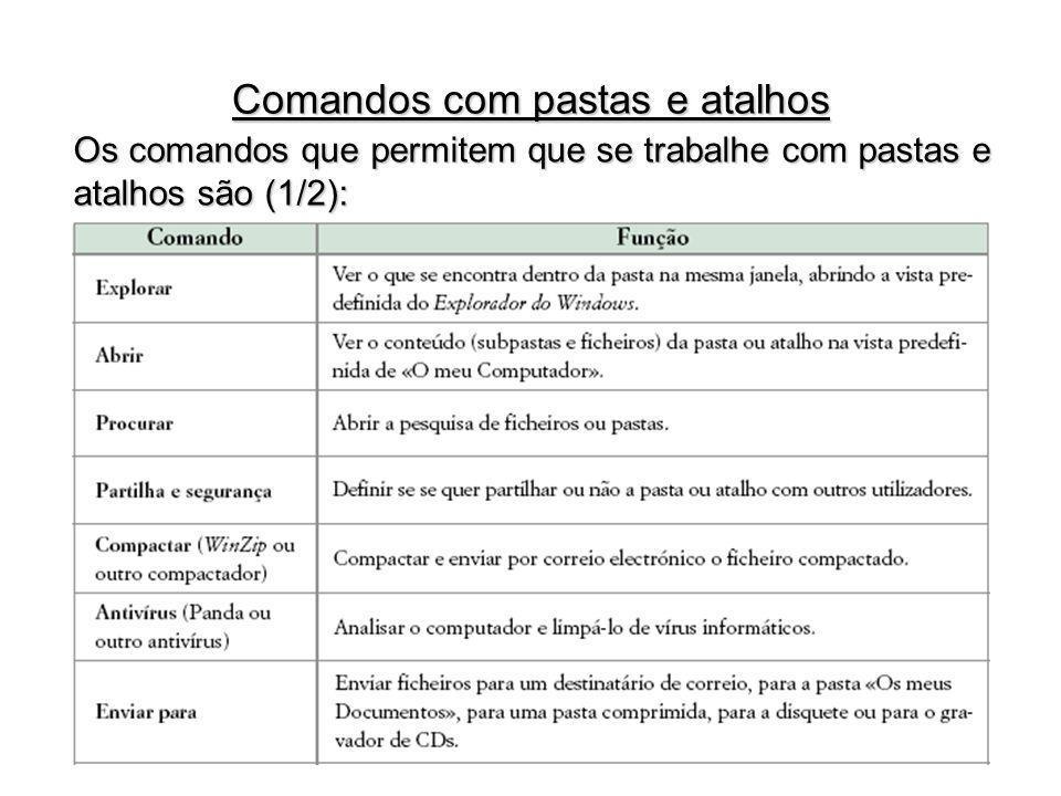 Os comandos que permitem que se trabalhe com pastas e atalhos são (1/2): Comandos com pastas e atalhos