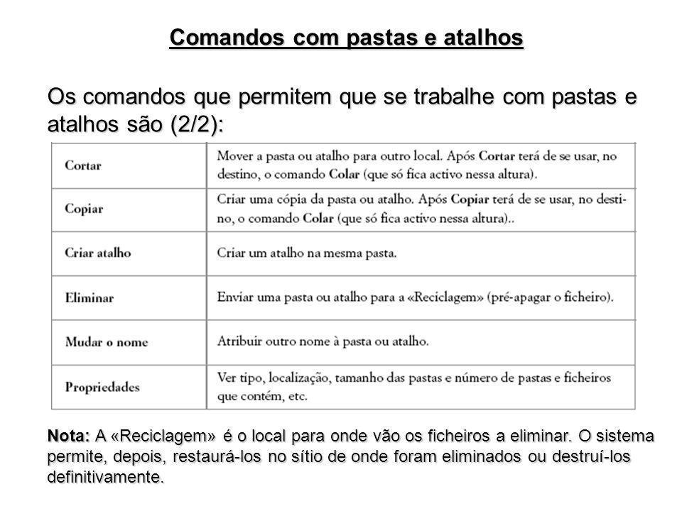 Os comandos que permitem que se trabalhe com pastas e atalhos são (2/2): Comandos com pastas e atalhos Nota: A «Reciclagem» é o local para onde vão os