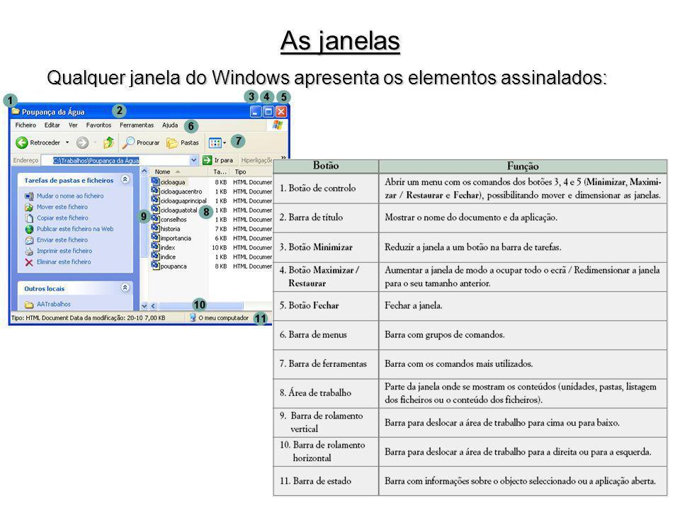 Qualquer janela do Windows apresenta os elementos assinalados: As janelas