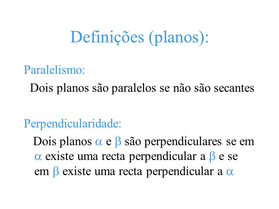 Definições (planos): Paralelismo: Dois planos são paralelos se não são secantes Perpendicularidade: Dois planos e são perpendiculares se em existe uma