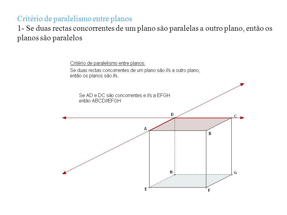 Critério de paralelismo entre planos 1- Se duas rectas concorrentes de um plano são paralelas a outro plano, então os planos são paralelos