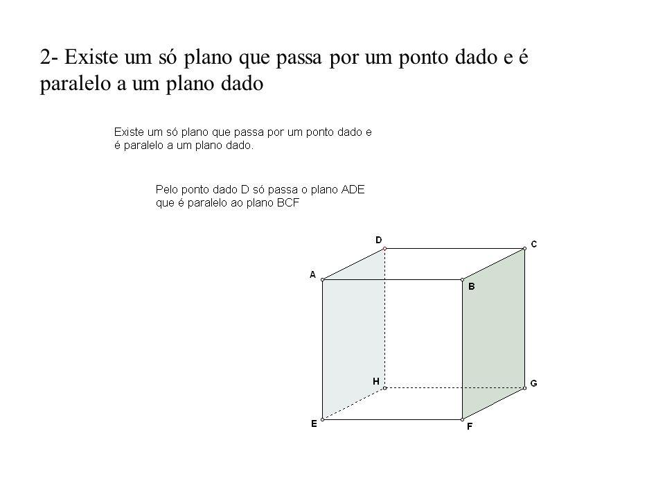 2- Existe um só plano que passa por um ponto dado e é paralelo a um plano dado