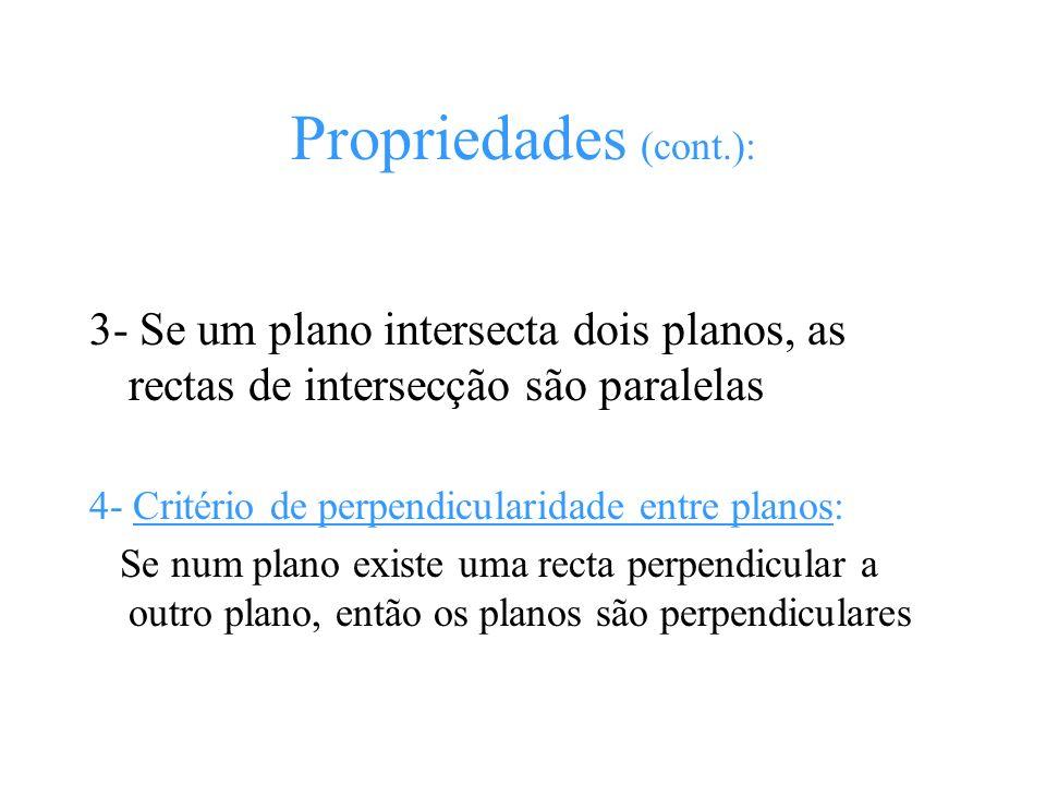 Propriedades (cont.): 3- Se um plano intersecta dois planos, as rectas de intersecção são paralelas 4- Critério de perpendicularidade entre planos: Se