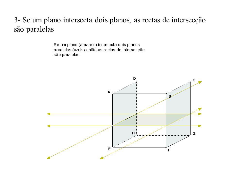 3- Se um plano intersecta dois planos, as rectas de intersecção são paralelas