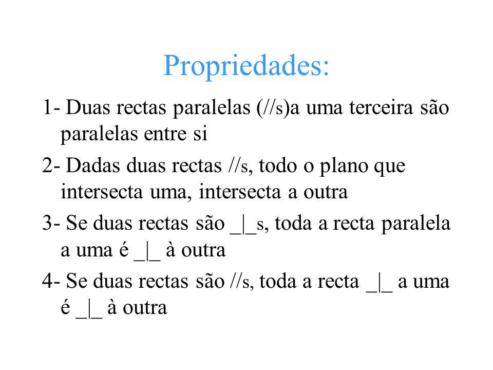 Propriedades: 1- Duas rectas paralelas (// s )a uma terceira são paralelas entre si 2- Dadas duas rectas // s, todo o plano que intersecta uma, inters
