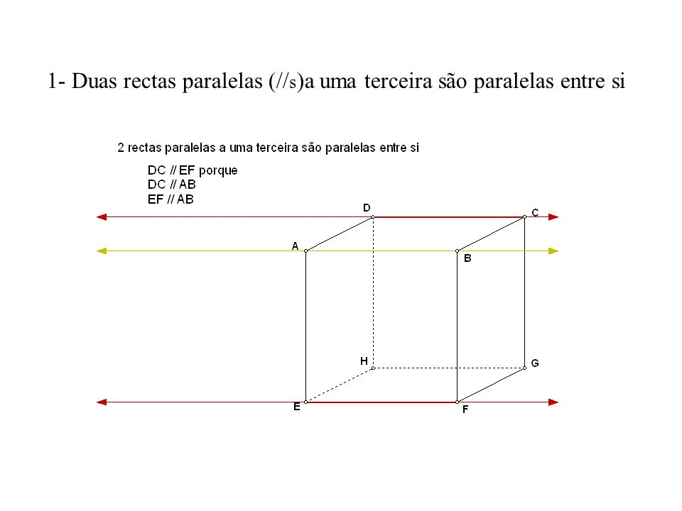 2- Dadas duas rectas // s, todo o plano que intersecta uma, intersecta a outra
