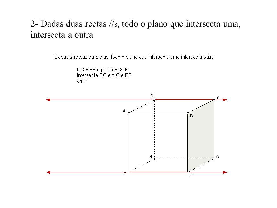 Propriedades: Critério de paralelismo entre planos 1- Se duas rectas concorrentes de um plano são paralelas a outro plano, então os planos são paralelos 2- Existe um só plano que passa por um ponto dado e é paralelo a um plano dado