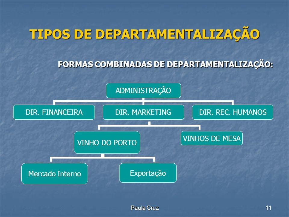 Paula Cruz11 TIPOS DE DEPARTAMENTALIZAÇÃO VINHO DO PORTO VINHOS DE MESA Mercado Interno Exportação FORMAS COMBINADAS DE DEPARTAMENTALIZAÇÃO: