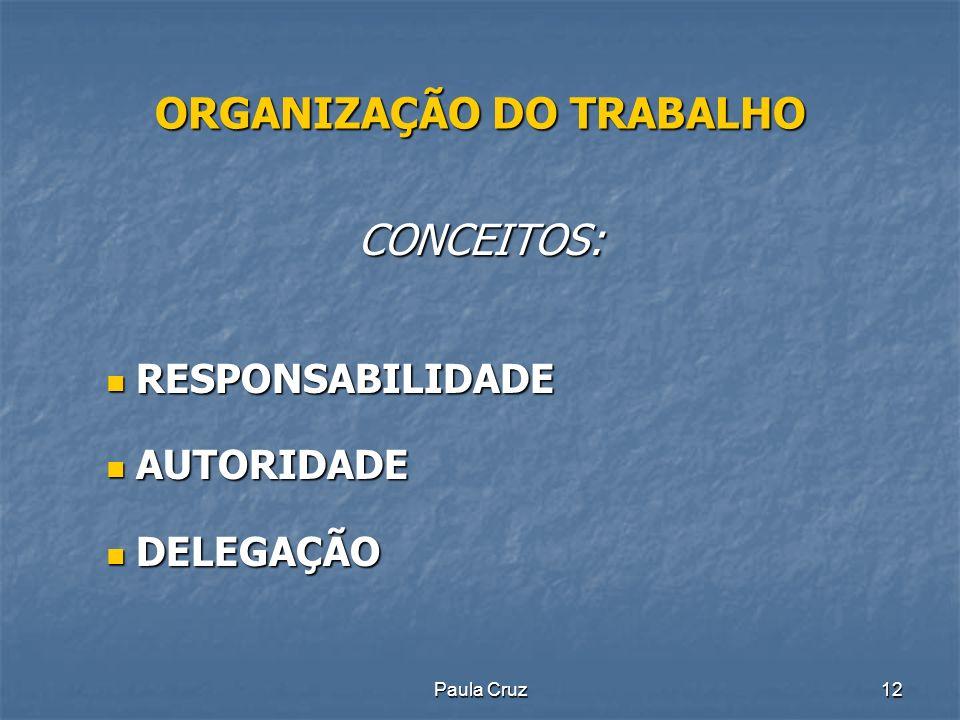 Paula Cruz12 ORGANIZAÇÃO DO TRABALHO CONCEITOS: RESPONSABILIDADE RESPONSABILIDADE AUTORIDADE AUTORIDADE DELEGAÇÃO DELEGAÇÃO