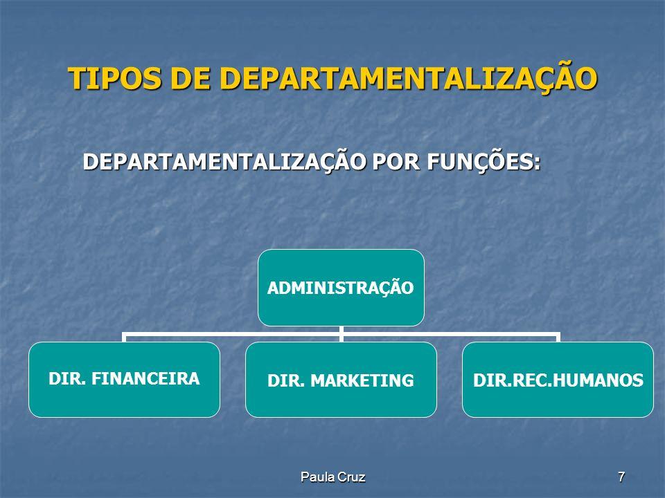 Paula Cruz7 TIPOS DE DEPARTAMENTALIZAÇÃO DEPARTAMENTALIZAÇÃO POR FUNÇÕES: ADMINISTRAÇÃO DIR.