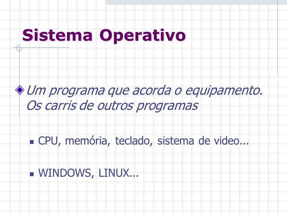 Sistema Operativo Um programa que acorda o equipamento. Os carris de outros programas CPU, memória, teclado, sistema de video... WINDOWS, LINUX...