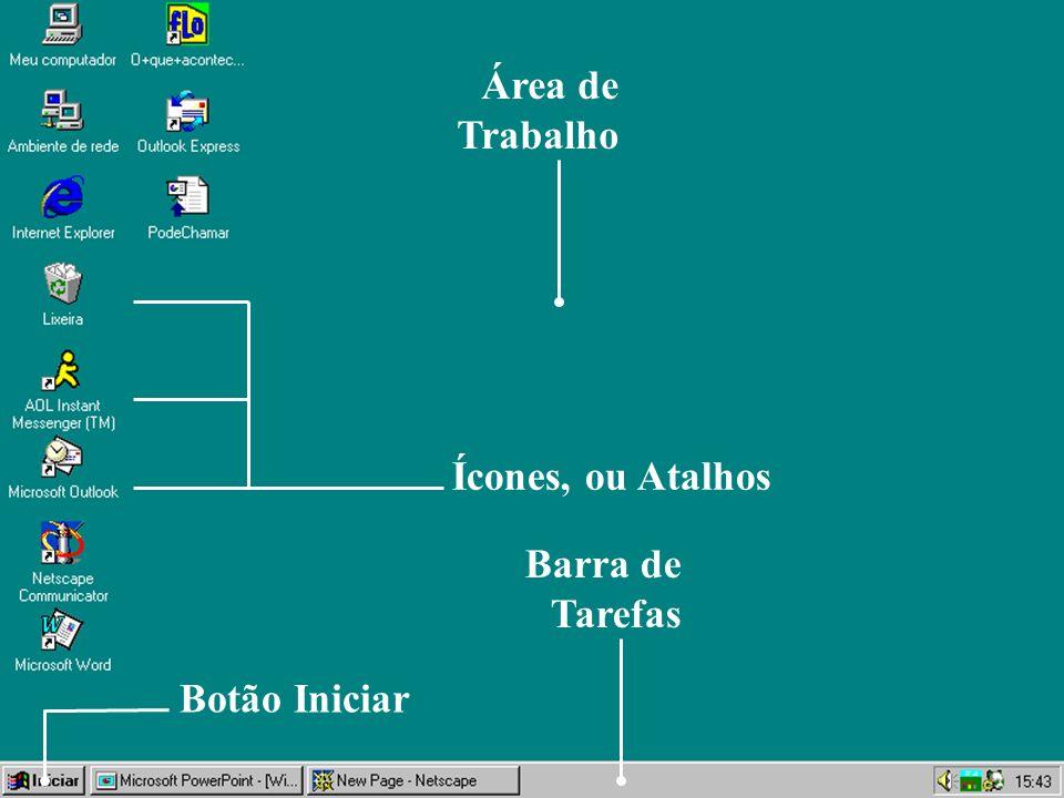 Ícones, ou Atalhos Área de Trabalho Barra de Tarefas Botão Iniciar