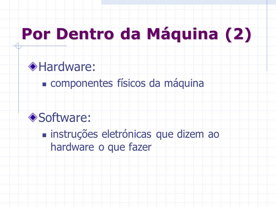 Hardware: componentes físicos da máquina Software: instruções eletrónicas que dizem ao hardware o que fazer Por Dentro da Máquina (2)
