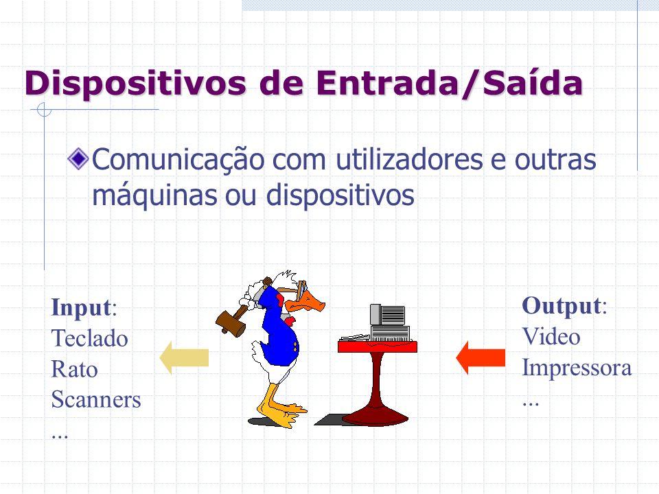 Dispositivos de Entrada/Saída Comunicação com utilizadores e outras máquinas ou dispositivos Input: Teclado Rato Scanners... Output: Video Impressora.