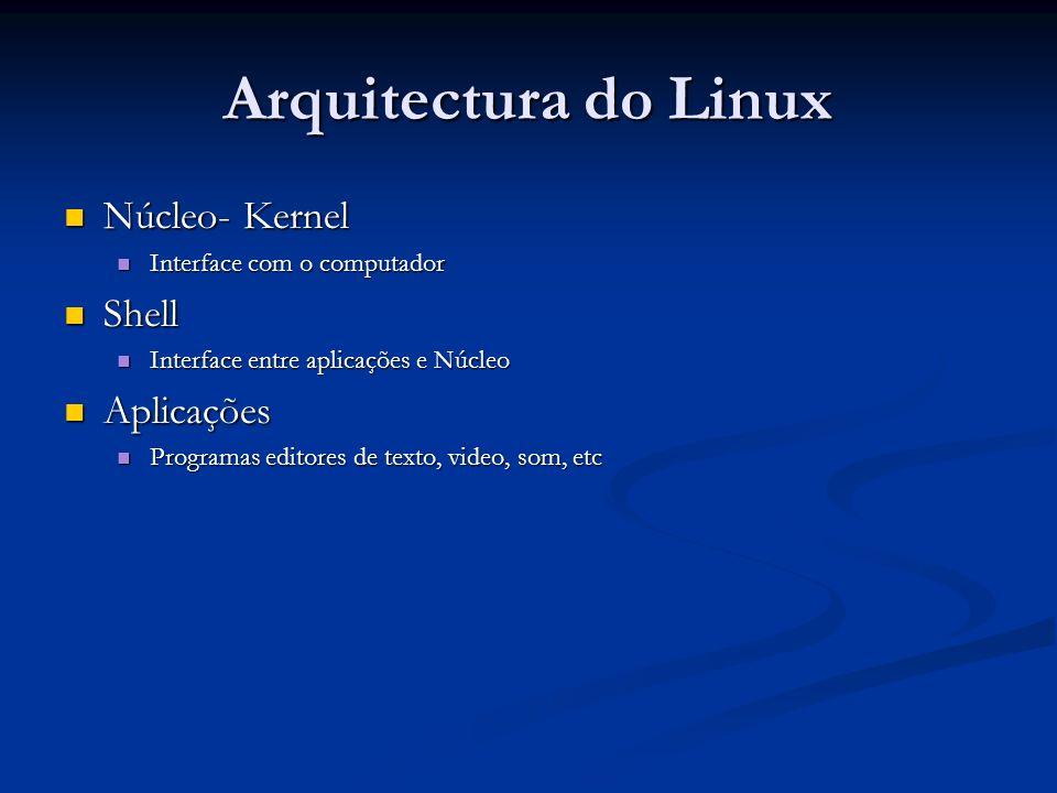 Arquitectura do Linux Núcleo- Kernel Núcleo- Kernel Interface com o computador Interface com o computador Shell Shell Interface entre aplicações e Núc