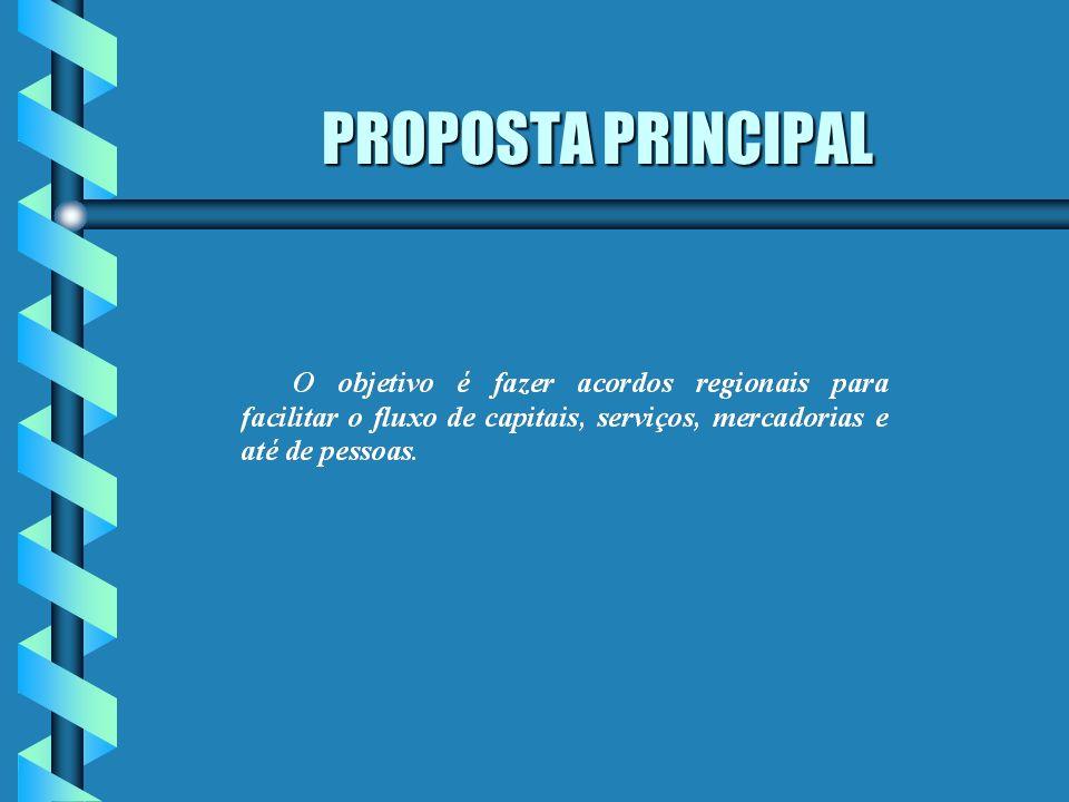 PROPOSTA PRINCIPAL