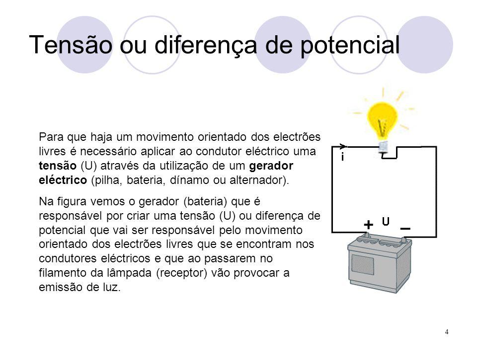 4 Tensão ou diferença de potencial Para que haja um movimento orientado dos electrões livres é necessário aplicar ao condutor eléctrico uma tensão (U)