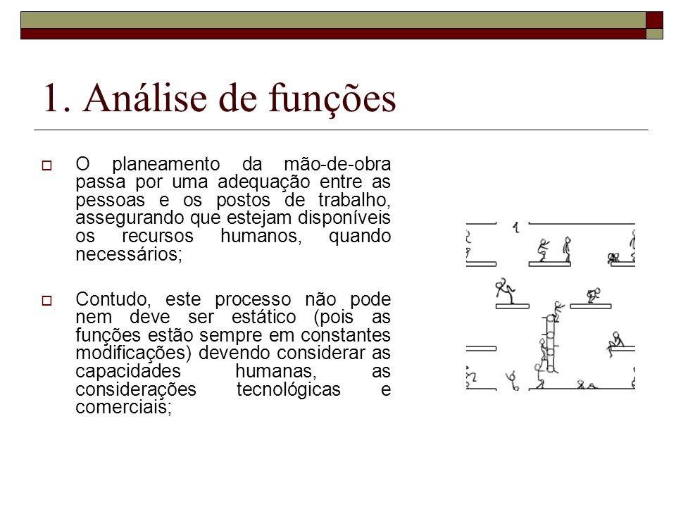 Abordagens Socio-técnicas Integram as componentes técnicas e sociais interligadas.
