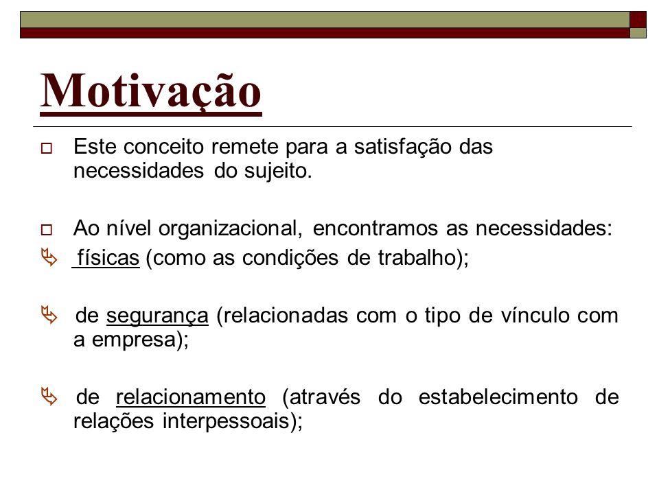 Organização do Trabalho Introdução