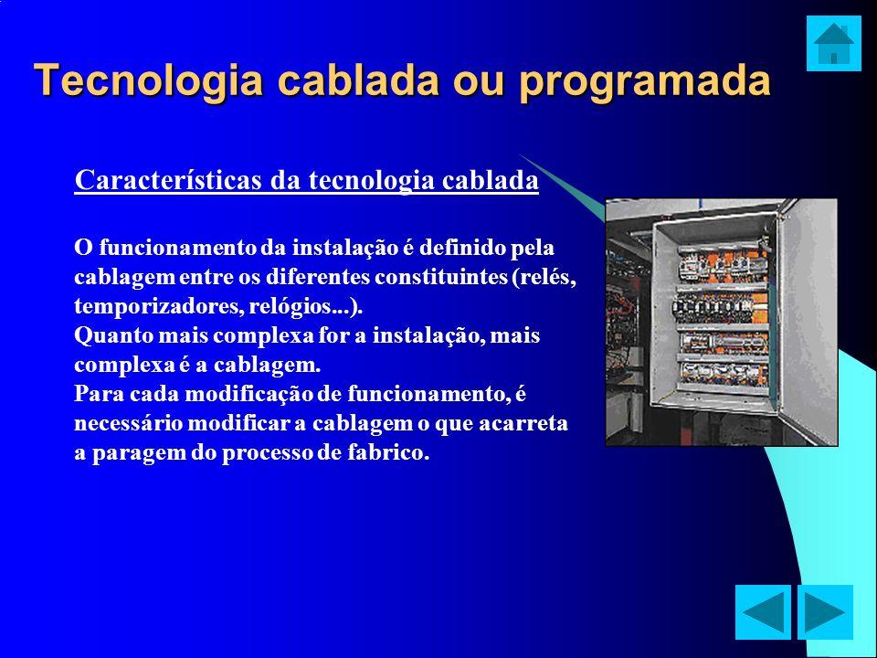 Tecnologia cablada ou programada Características da tecnologia cablada O funcionamento da instalação é definido pela cablagem entre os diferentes cons