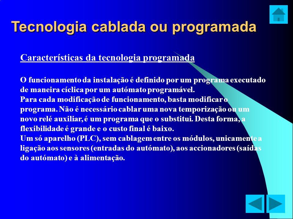 Tecnologia cablada ou programada Características da tecnologia programada O funcionamento da instalação é definido por um programa executado de maneir