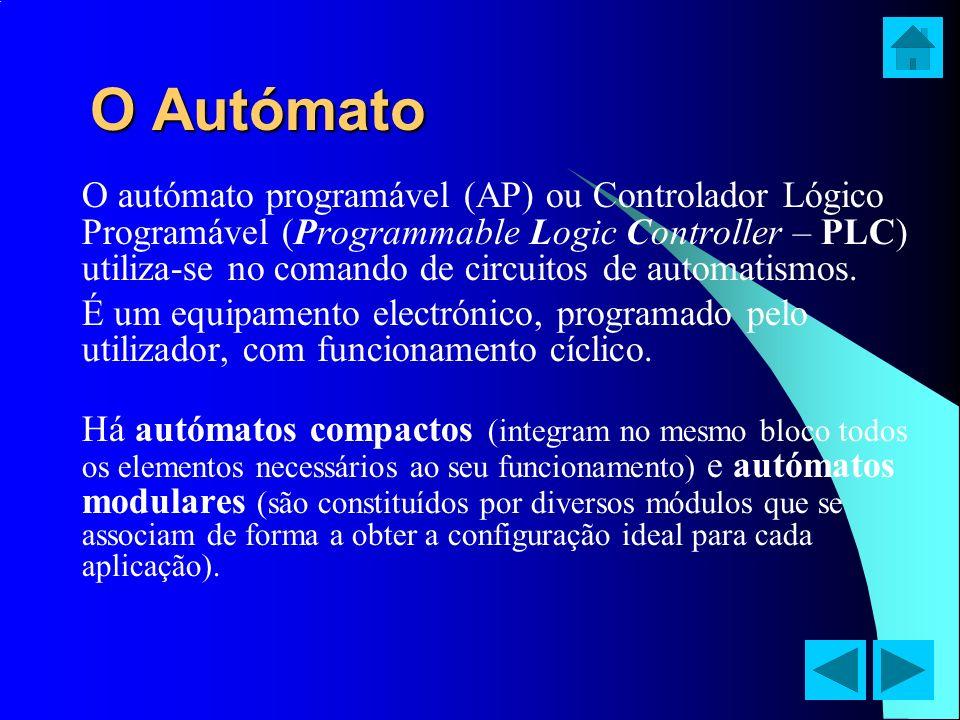 O autómato programável (AP) ou Controlador Lógico Programável (Programmable Logic Controller – PLC) utiliza-se no comando de circuitos de automatismos