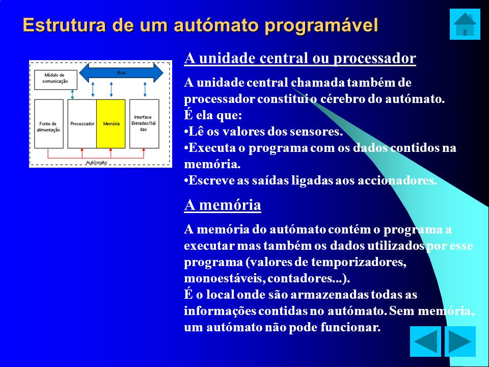 Estrutura de um autómato programável A unidade central ou processador A unidade central chamada também de processador constitui o cérebro do autómato.