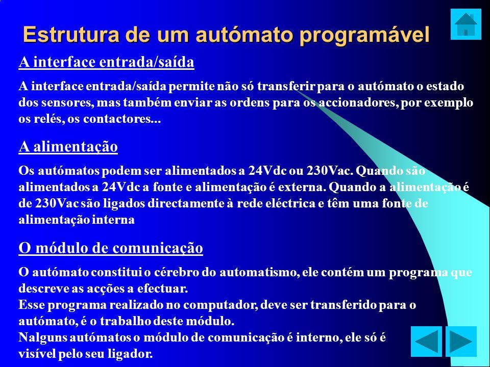 Estrutura de um autómato programável A interface entrada/saída A interface entrada/saída permite não só transferir para o autómato o estado dos sensor