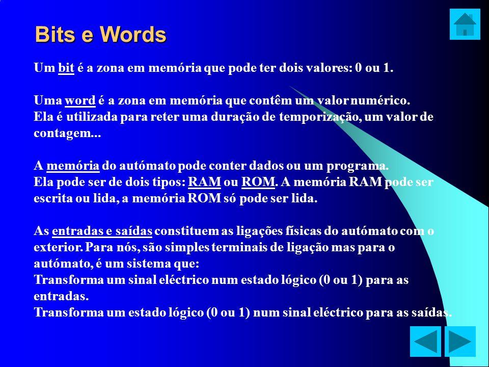 Bits e Words Um bit é a zona em memória que pode ter dois valores: 0 ou 1. Uma word é a zona em memória que contêm um valor numérico. Ela é utilizada