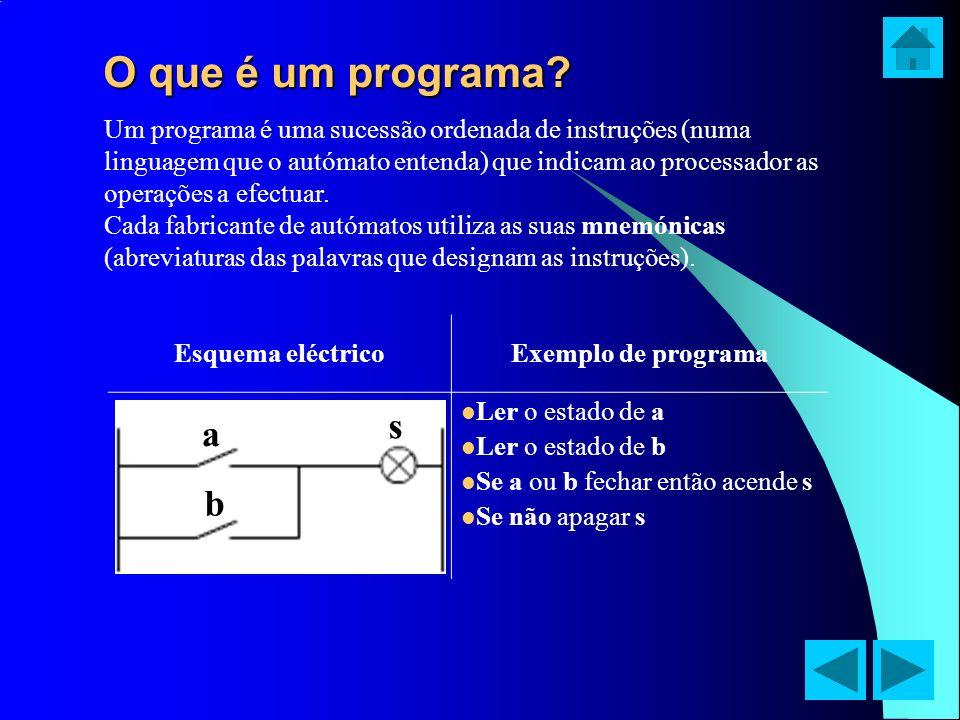 O que é um programa? Um programa é uma sucessão ordenada de instruções (numa linguagem que o autómato entenda) que indicam ao processador as operações