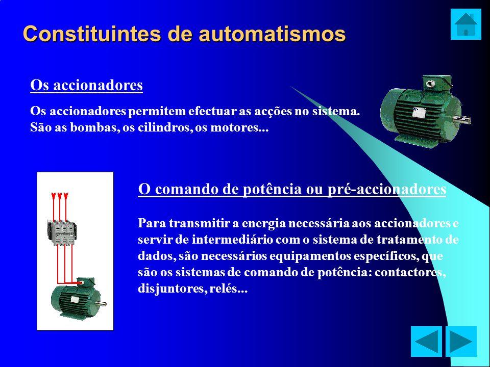 Constituintes de automatismos Os accionadores Os accionadores permitem efectuar as acções no sistema. São as bombas, os cilindros, os motores... O com