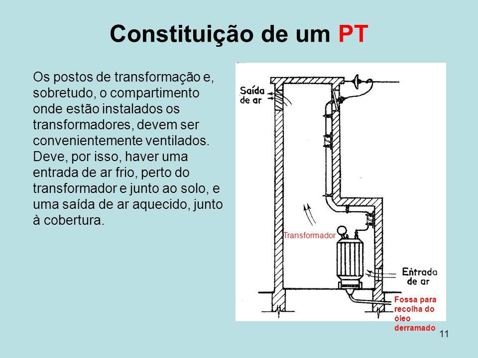11 Constituição de um PT Os postos de transformação e, sobretudo, o compartimento onde estão instalados os transformadores, devem ser convenientemente