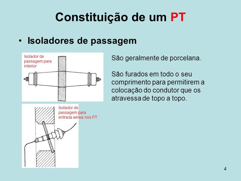 4 Isoladores de passagem São geralmente de porcelana. São furados em todo o seu comprimento para permitirem a colocação do condutor que os atravessa d