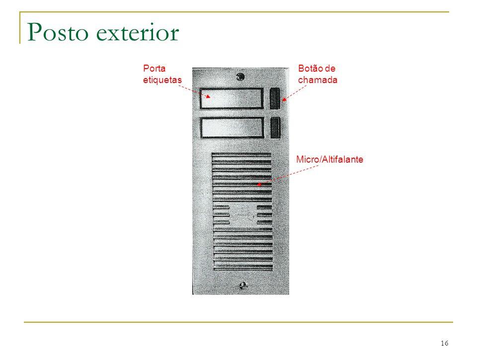16 Posto exterior Botão de chamada Porta etiquetas Micro/Altifalante