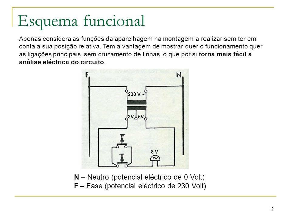 2 Esquema funcional Apenas considera as funções da aparelhagem na montagem a realizar sem ter em conta a sua posição relativa. Tem a vantagem de mostr