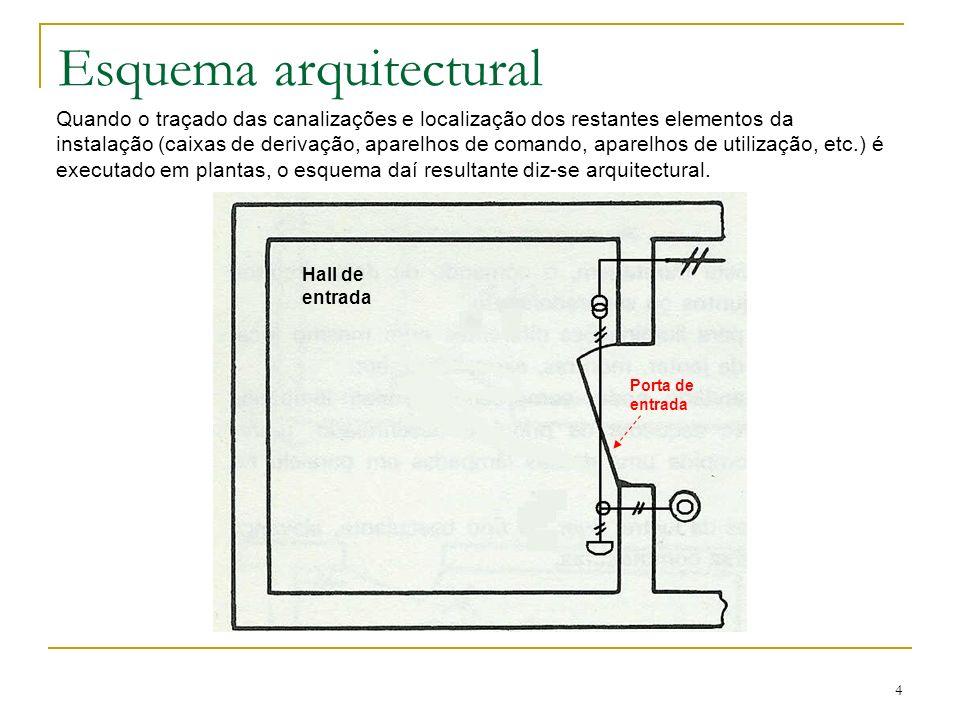 4 Esquema arquitectural Quando o traçado das canalizações e localização dos restantes elementos da instalação (caixas de derivação, aparelhos de coman