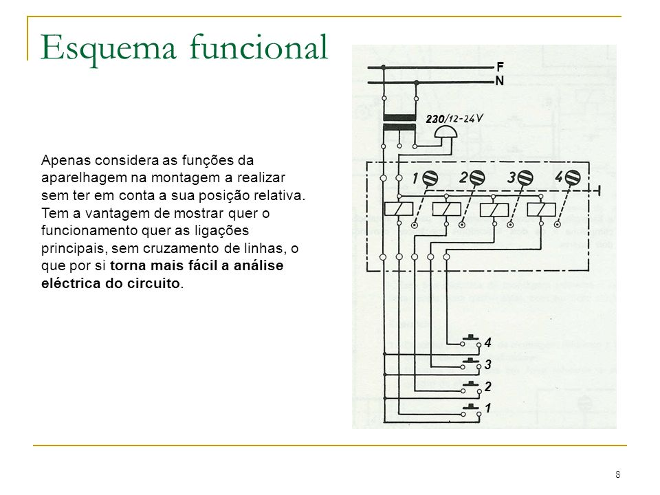 8 Esquema funcional Apenas considera as funções da aparelhagem na montagem a realizar sem ter em conta a sua posição relativa. Tem a vantagem de mostr