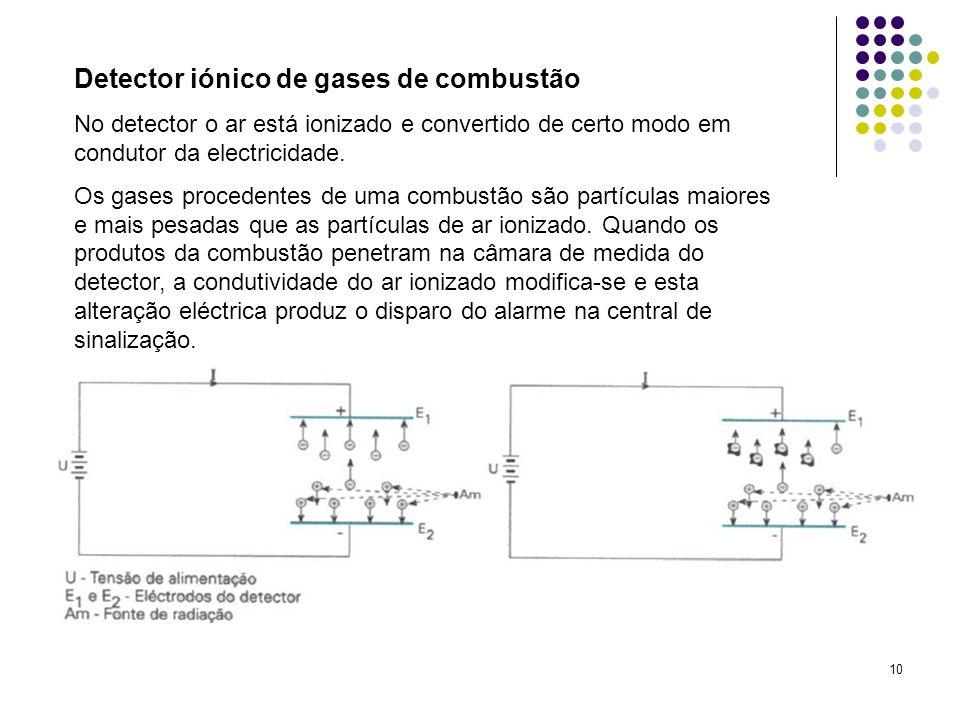 10 Detector iónico de gases de combustão No detector o ar está ionizado e convertido de certo modo em condutor da electricidade. Os gases procedentes