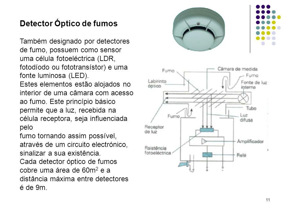 11 Detector Óptico de fumos Também designado por detectores de fumo, possuem como sensor uma célula fotoeléctrica (LDR, fotodíodo ou fototransístor) e
