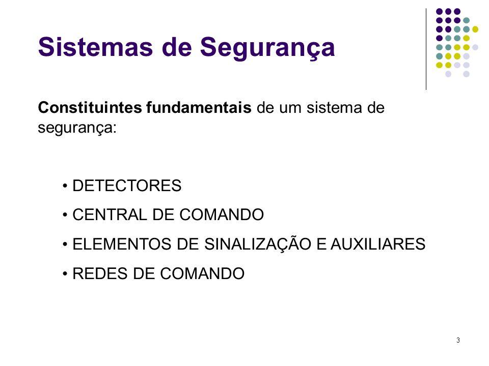 3 Constituintes fundamentais de um sistema de segurança: DETECTORES CENTRAL DE COMANDO ELEMENTOS DE SINALIZAÇÃO E AUXILIARES REDES DE COMANDO