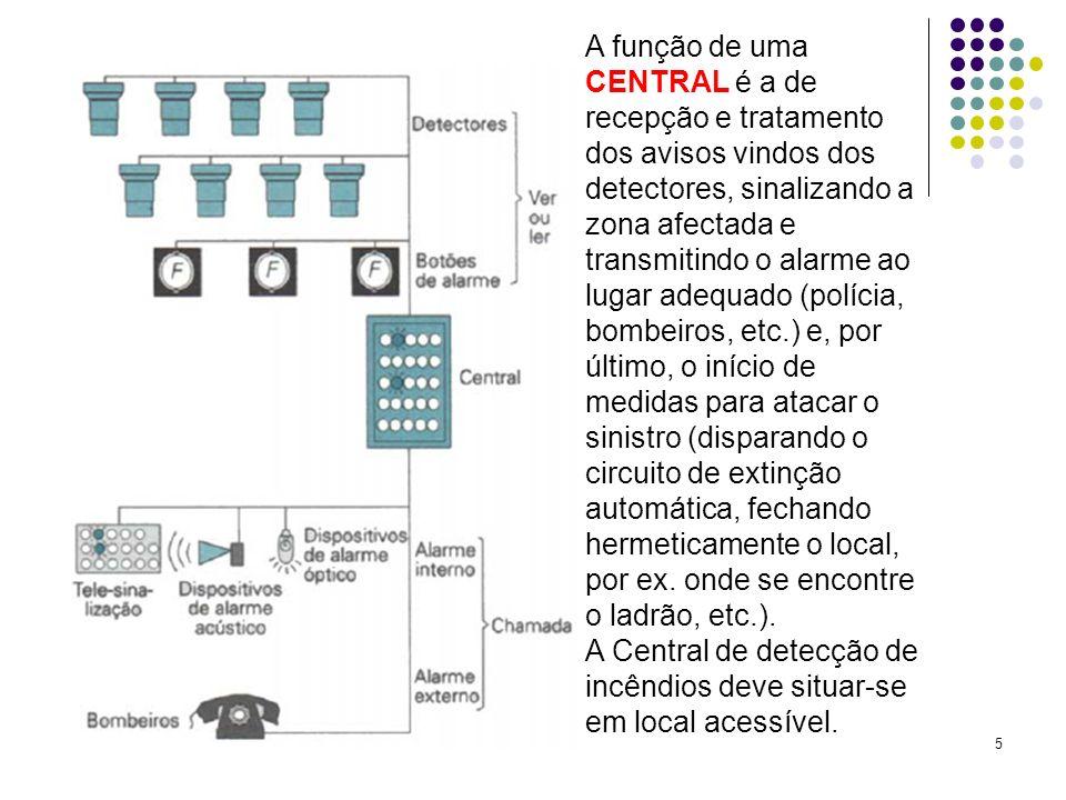5 A função de uma CENTRAL é a de recepção e tratamento dos avisos vindos dos detectores, sinalizando a zona afectada e transmitindo o alarme ao lugar