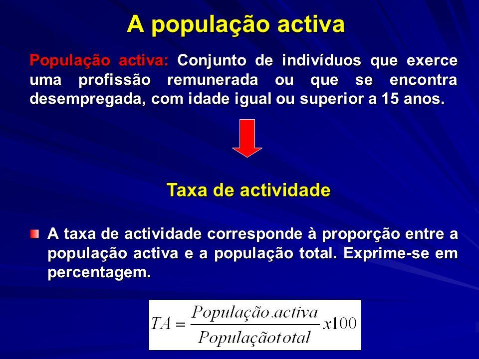 A população activa A taxa de actividade corresponde à proporção entre a população activa e a população total. Exprime-se em percentagem. População act