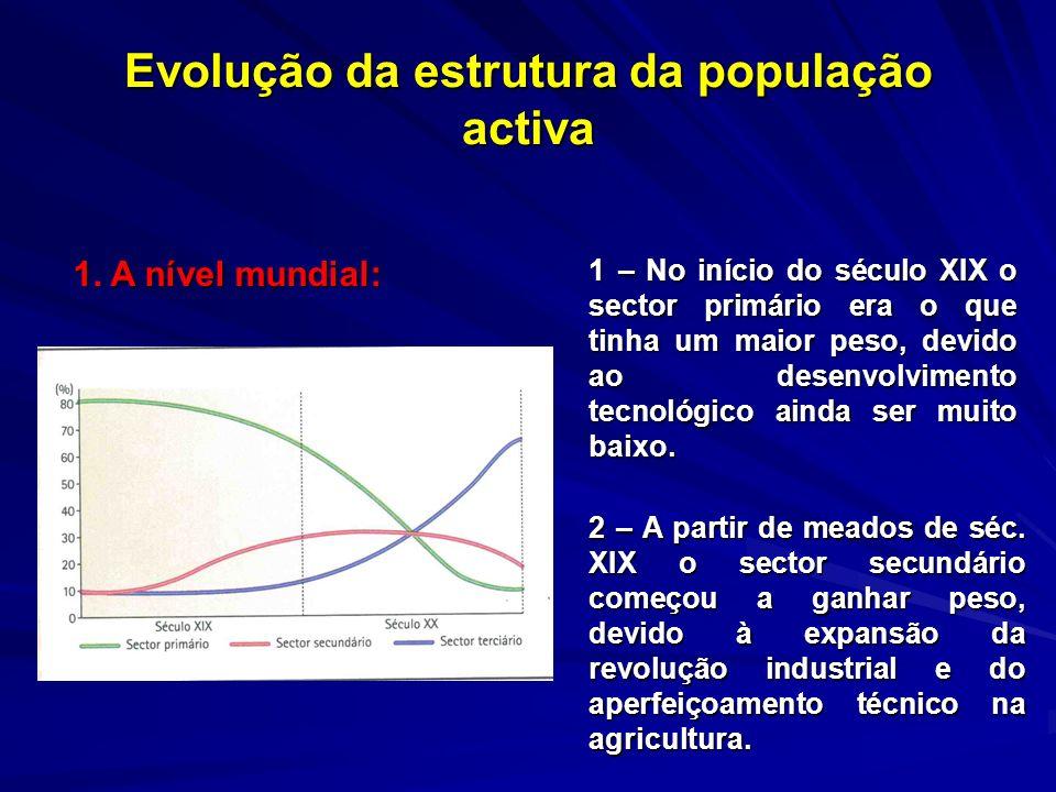 Evolução da estrutura da população activa 1. A nível mundial: 1 – No início do século XIX o sector primário era o que tinha um maior peso, devido ao d