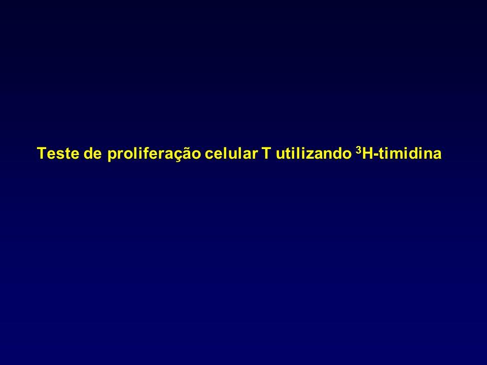 Teste de proliferação celular T utilizando 3 H-timidina