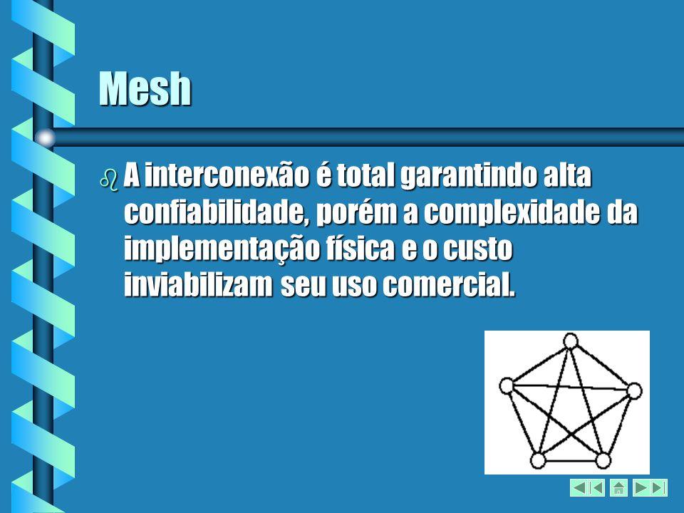 Mesh b A interconexão é total garantindo alta confiabilidade, porém a complexidade da implementação física e o custo inviabilizam seu uso comercial.