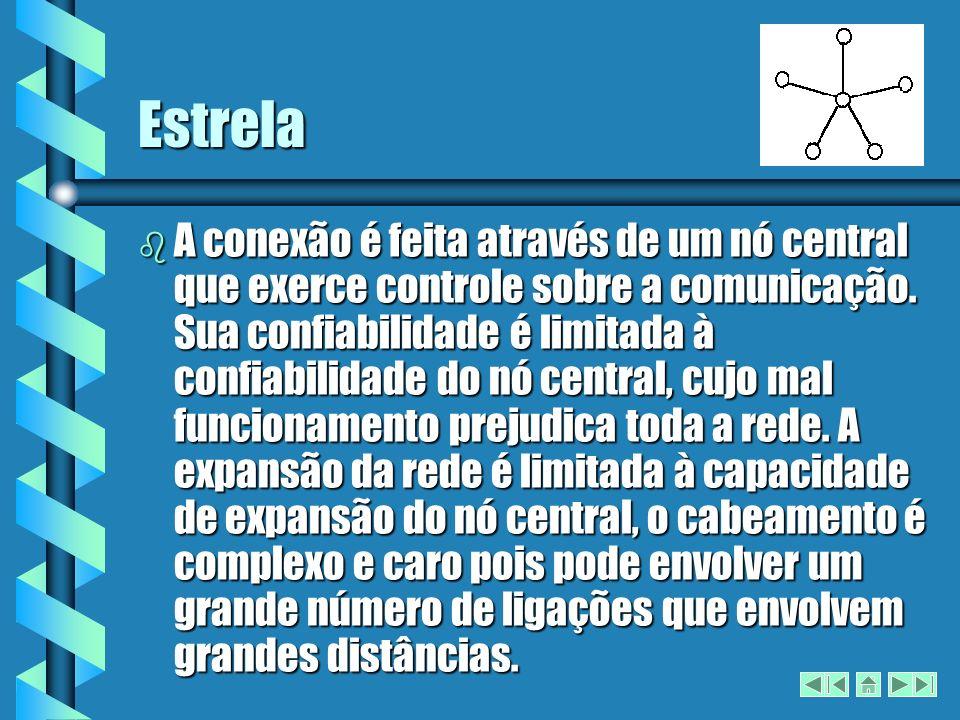 Estrela b A conexão é feita através de um nó central que exerce controle sobre a comunicação.