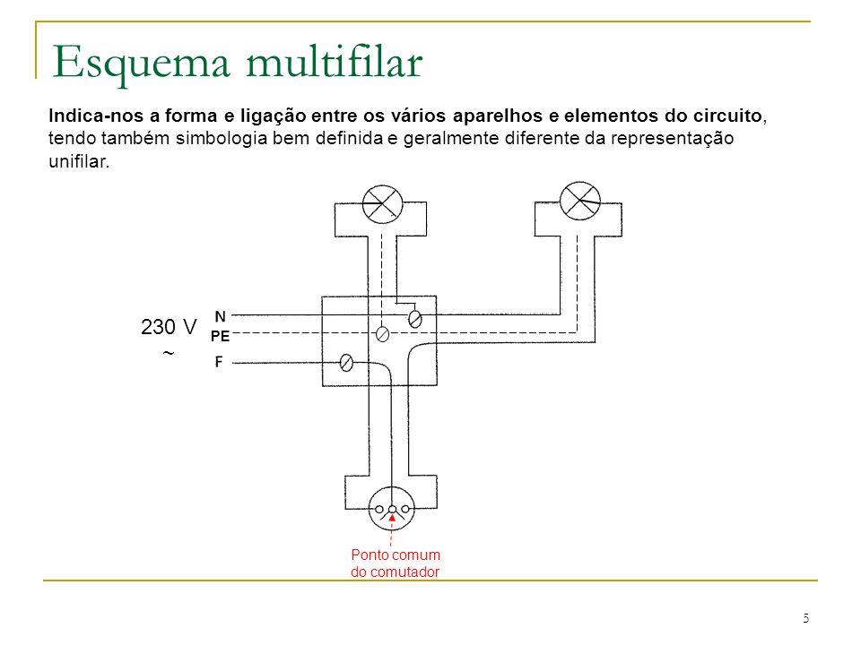 5 Esquema multifilar Indica-nos a forma e ligação entre os vários aparelhos e elementos do circuito, tendo também simbologia bem definida e geralmente